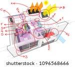 3d illustration of diagram...   Shutterstock .eps vector #1096568666