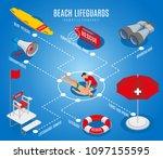 beach lifeguards flowchart with ... | Shutterstock .eps vector #1097155595