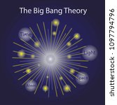 the big bang theory  astronomy | Shutterstock .eps vector #1097794796