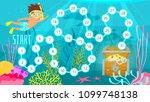 vector cartoon style... | Shutterstock .eps vector #1099748138