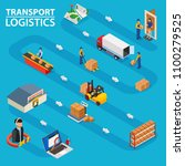 transport logistics   isometric ... | Shutterstock . vector #1100279525