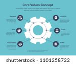 business infographic for core... | Shutterstock .eps vector #1101258722