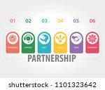 partnership infographic concept | Shutterstock .eps vector #1101323642