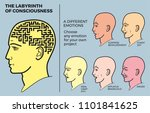 human head with brain maze is a ... | Shutterstock .eps vector #1101841625