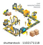 industrial production of... | Shutterstock . vector #1102171118