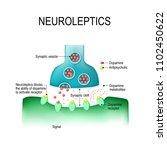 dopamine and antipsychotics.... | Shutterstock .eps vector #1102450622