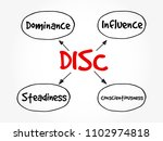 disc  dominance  influence ... | Shutterstock .eps vector #1102974818