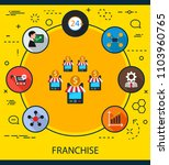 franchise flat icons concept.... | Shutterstock .eps vector #1103960765