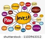 invest mind map flowchart ... | Shutterstock .eps vector #1103963312