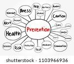 prevention mind map flowchart ... | Shutterstock .eps vector #1103966936