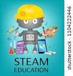 Steam Education Banner With...