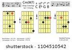 guitar chords.c minor major7...   Shutterstock .eps vector #1104510542