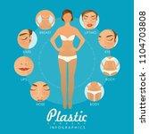 plastic surgery. vector... | Shutterstock .eps vector #1104703808