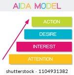 business concepts  illustration ...   Shutterstock .eps vector #1104931382