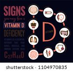 vitamin d deficiency landscape... | Shutterstock .eps vector #1104970835
