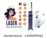 flat isolated acne keratosis... | Shutterstock .eps vector #1105039562