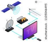 vector tv antenna  realistic... | Shutterstock .eps vector #1105046495