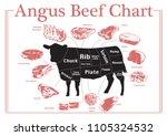 angus beef chart | Shutterstock .eps vector #1105324532