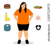 fat woman. unhealthy lifestyle. ... | Shutterstock .eps vector #1105712972