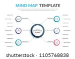 absrtact mind map template ... | Shutterstock .eps vector #1105768838