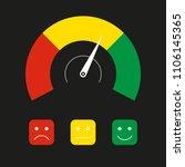 emotions scale or gauge....   Shutterstock . vector #1106145365