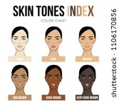 skin color index infographic in ... | Shutterstock .eps vector #1106170856