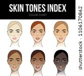 skin color index infographic in ... | Shutterstock .eps vector #1106170862