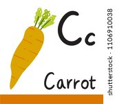 carrot vector design | Shutterstock .eps vector #1106910038