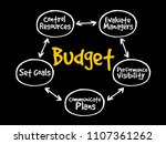 purposes of maintaining budget... | Shutterstock .eps vector #1107361262