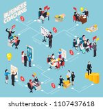 business coaching isometric... | Shutterstock .eps vector #1107437618