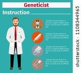 medical equipment instruction... | Shutterstock . vector #1108344965