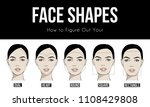 set of vector face shapes. oval ... | Shutterstock .eps vector #1108429808