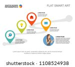 four elements workflow template ... | Shutterstock .eps vector #1108524938