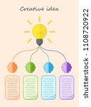 infographic for brainstorming... | Shutterstock .eps vector #1108720922