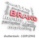 Постер, плакат: The word Brand and