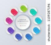 contemporary vector circle... | Shutterstock .eps vector #1109287196