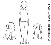 vector set of woman and dogs | Shutterstock .eps vector #1109494985