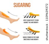 depilation and sugaring. hair... | Shutterstock .eps vector #1109639372