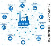 infographic icons of industry 4.... | Shutterstock .eps vector #1109920442