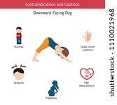 infographics of yoga pose....   Shutterstock .eps vector #1110021968
