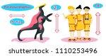 dinosaur parasaurolophus.flat... | Shutterstock .eps vector #1110253496