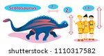 dinosaur scolosaurus.flat... | Shutterstock .eps vector #1110317582