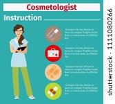 medical equipment instruction... | Shutterstock . vector #1111080266