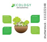 ecology infographic template... | Shutterstock .eps vector #1111222148