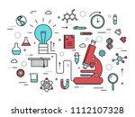 thin line scientific idea...   Shutterstock . vector #1112107328