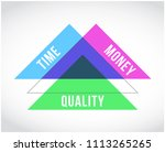 time  money and quality... | Shutterstock .eps vector #1113265265