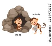 opposite inside and outside... | Shutterstock .eps vector #1114972112