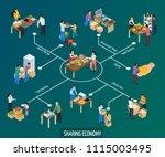 sharing economy isometric... | Shutterstock .eps vector #1115003495