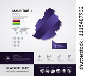 mauritius map vector... | Shutterstock .eps vector #1115487932