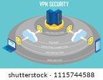 vpn security flowchart. virtual ... | Shutterstock .eps vector #1115744588